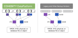 a differentiated approach to parallel streaming