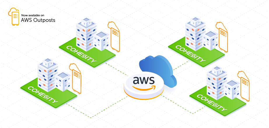 data management for aws ecosystem