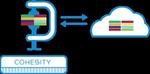 data-reduction-cloud