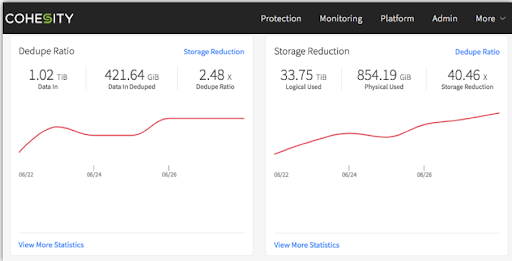 deduplication ratio storage reduction