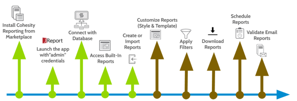Cohesity Reporting App with Arrows
