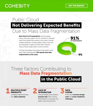 MDF-Infographic