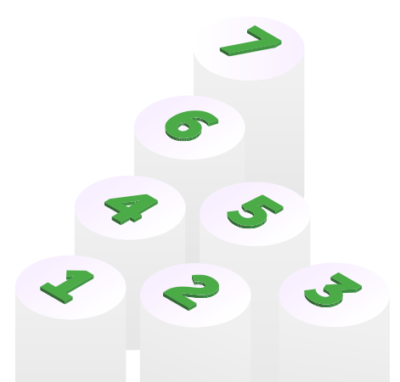 7 Reasons Why Cohesity Tops Veritas for Backup and Data Management Thumbnail