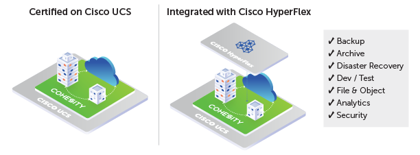 cohesity-and-cisco-fig1