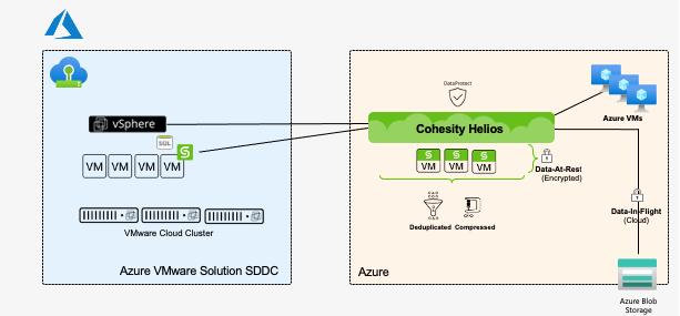 18-AVS-Azure-deployment