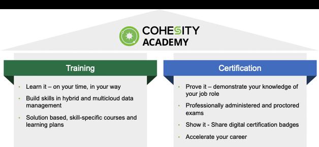 training-cert-academy