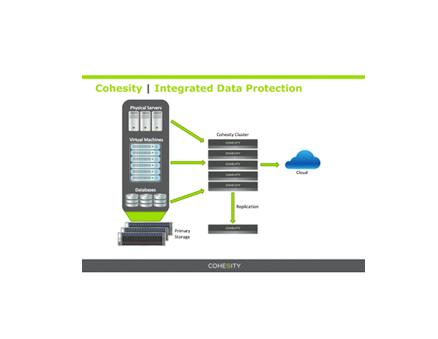 data-protection-webinar-thumb