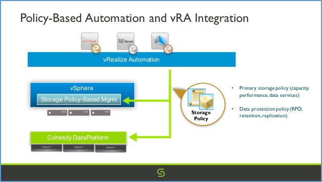 Cohesity and VMware: Don't Miss Our Joint Solutions with