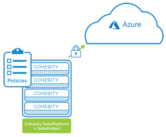 Cohesity will support New Microsoft Azure Archive Blob