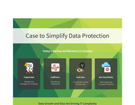 Cohesity-ESG-Infographic