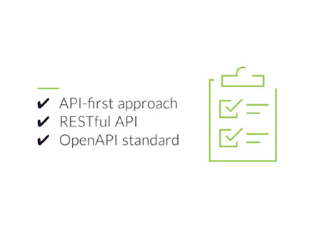REST API and Integrations