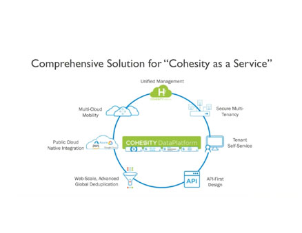 Accelerate Your Journey to Multi-Cloud through Cohesity Powered Secondary Data & Apps Services