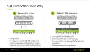 Simplify SQL Server Data Management — A Customer Conversation