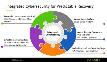 Security-First Approach to Predictable Recovery