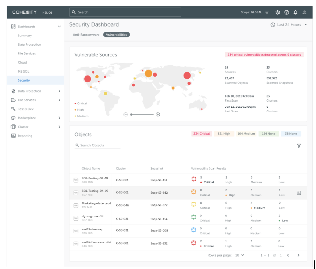 Ransomware Security Dashboard