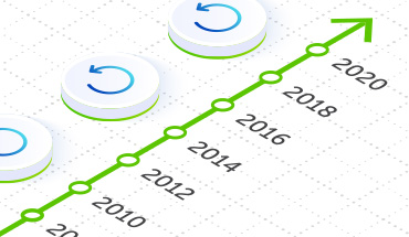 10 Years of World Backup Day: The Past, Present, and Future of Data Protection