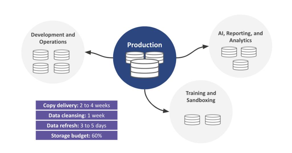 blog agile devtest diagram1