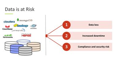 Der Unternehmensleitfaden für NoSQL und Hadoop Backup und Recovery