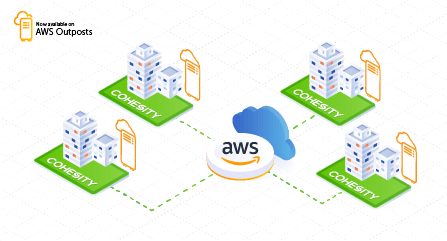 Blurring Lines Between On-Premises and Cloud— Protecting AWS Outposts